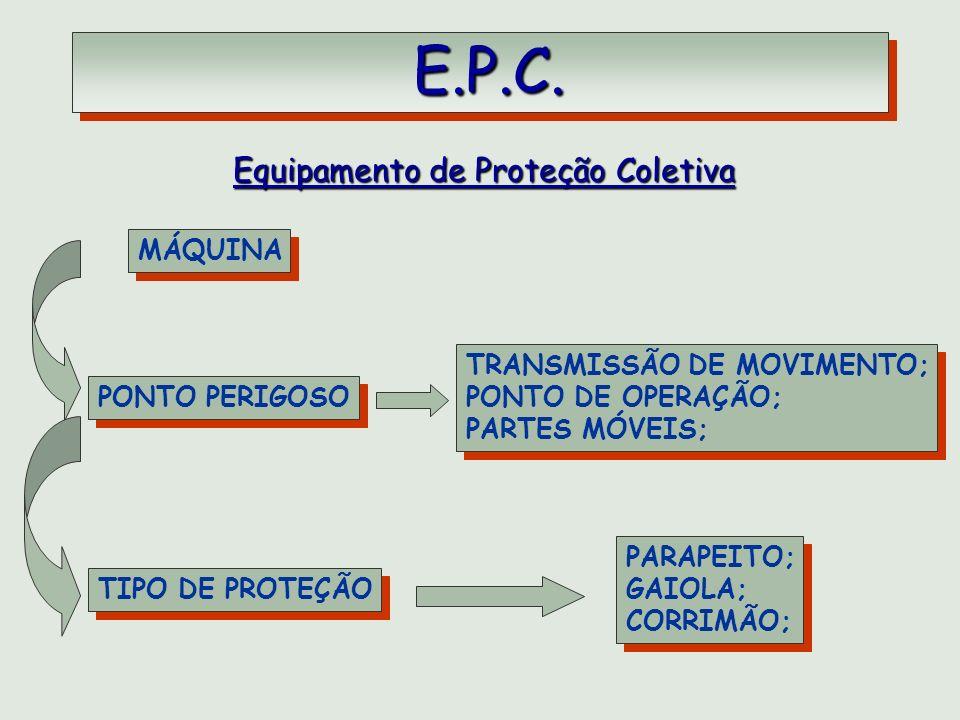 E.P.C. E.P.C. Equipamento de Proteção Coletiva MÁQUINA PONTO PERIGOSO TIPO DE PROTEÇÃO TRANSMISSÃO DE MOVIMENTO; PONTO DE OPERAÇÃO; PARTES MÓVEIS; TRA
