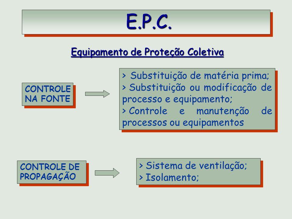 E.P.C. E.P.C. Equipamento de Proteção Coletiva CONTROLE NA FONTE CONTROLE NA FONTE CONTROLE DE PROPAGAÇÃO CONTROLE DE PROPAGAÇÃO > Substituição de mat