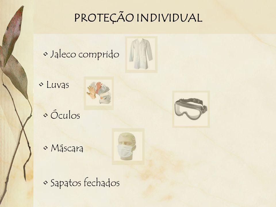 Jaleco comprido Luvas Óculos PROTEÇÃO INDIVIDUAL Máscara Sapatos fechados