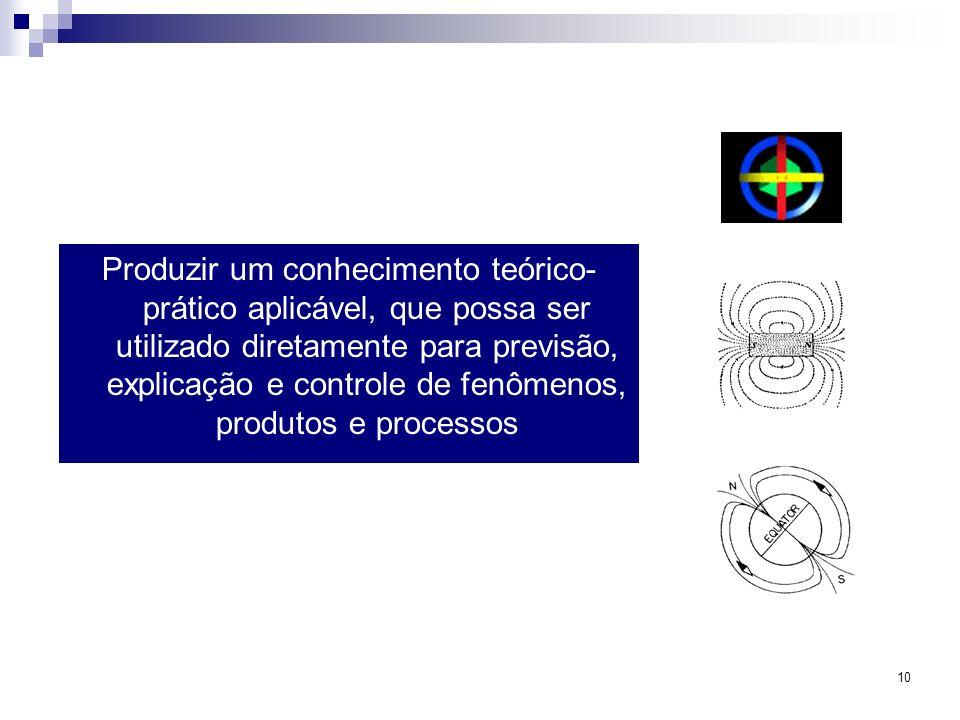 10 Produzir um conhecimento teórico- prático aplicável, que possa ser utilizado diretamente para previsão, explicação e controle de fenômenos, produto