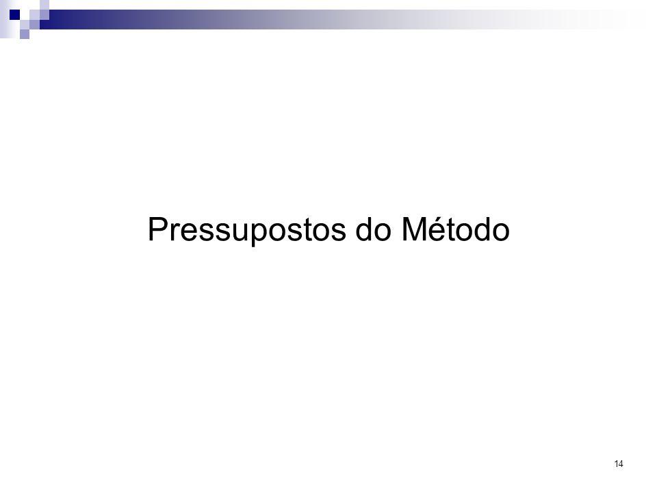 14 Pressupostos do Método