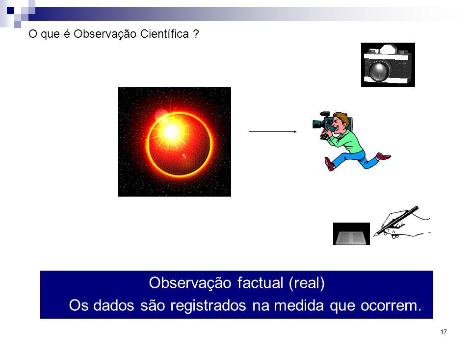 17 O que é Observação Científica ? Observação factual (real) Os dados são registrados na medida que ocorrem.