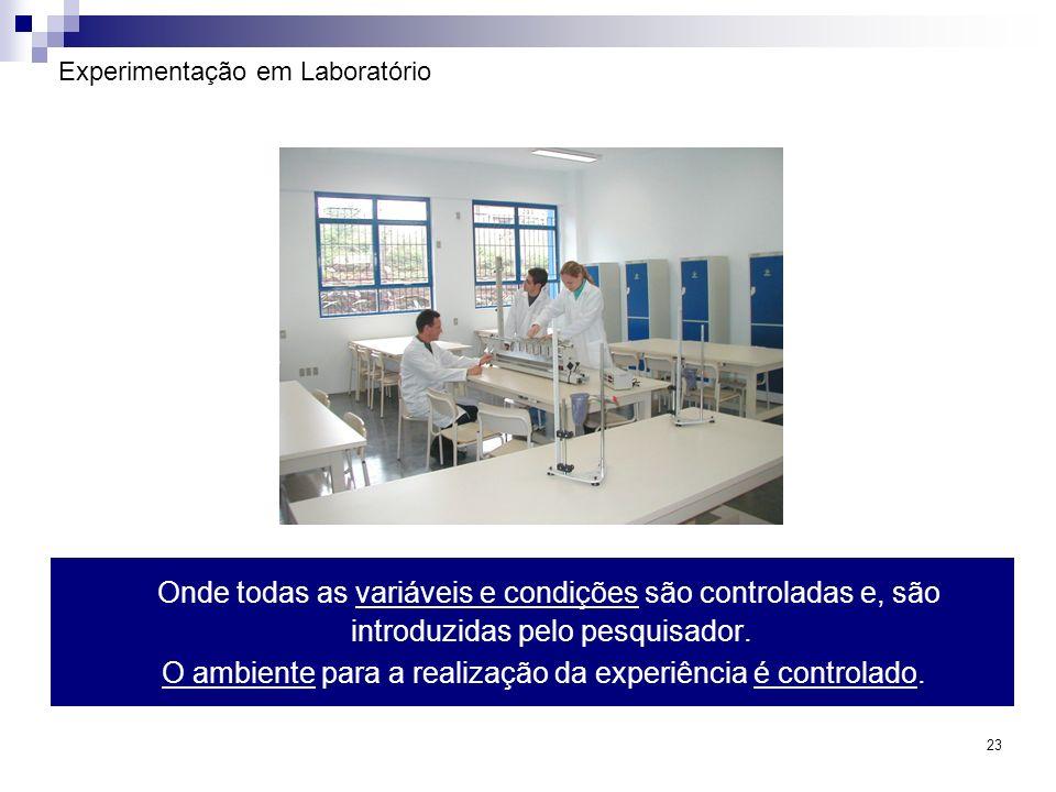 23 Experimentação em Laboratório Onde todas as variáveis e condições são controladas e, são introduzidas pelo pesquisador. O ambiente para a realizaçã
