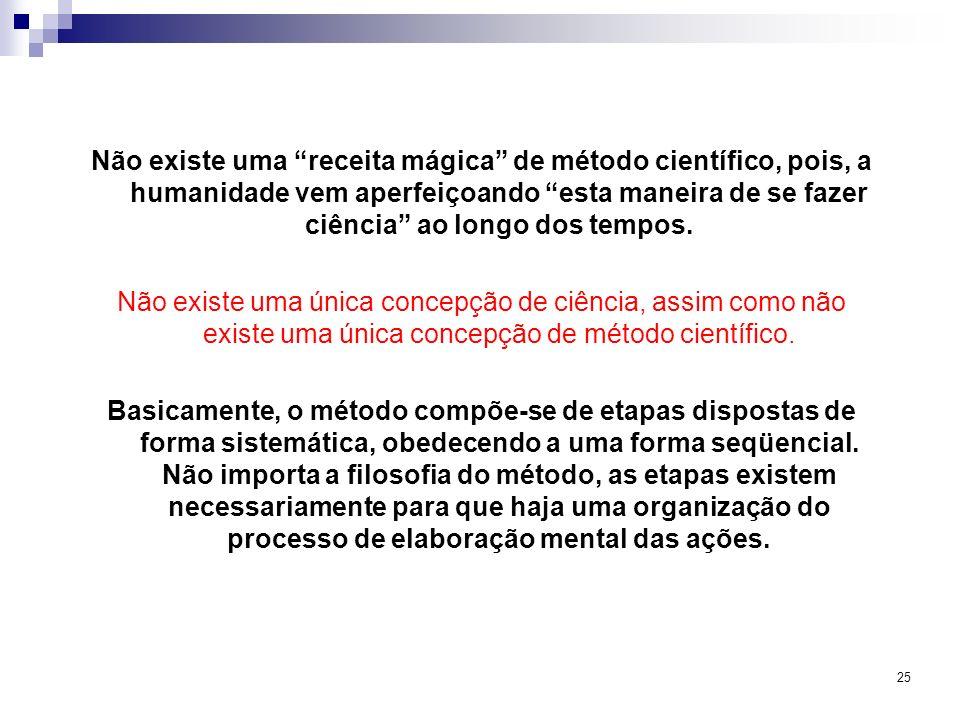25 Não existe uma receita mágica de método científico, pois, a humanidade vem aperfeiçoando esta maneira de se fazer ciência ao longo dos tempos. Não