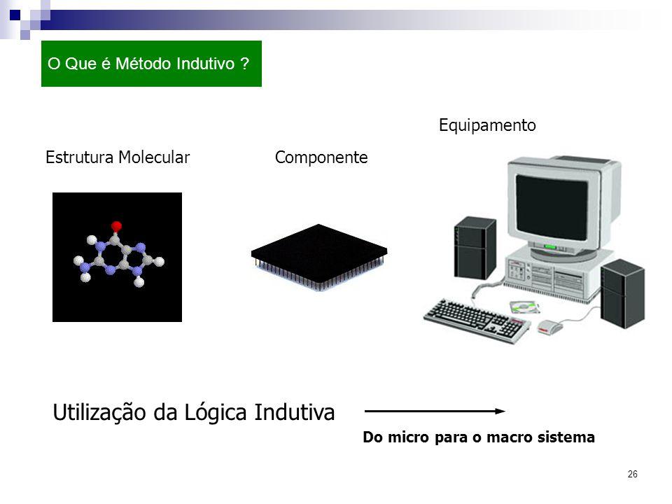 26 O Que é Método Indutivo ? Utilização da Lógica Indutiva Do micro para o macro sistema Estrutura Molecular Equipamento Componente