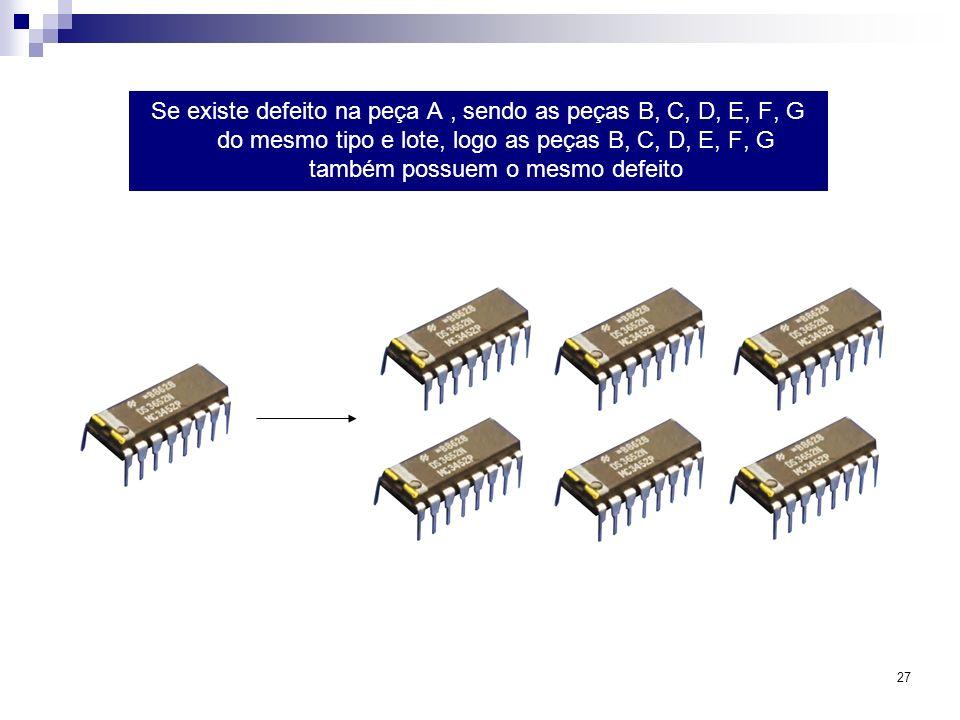 27 Se existe defeito na peça A, sendo as peças B, C, D, E, F, G do mesmo tipo e lote, logo as peças B, C, D, E, F, G também possuem o mesmo defeito