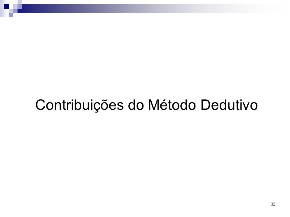 32 Contribuições do Método Dedutivo