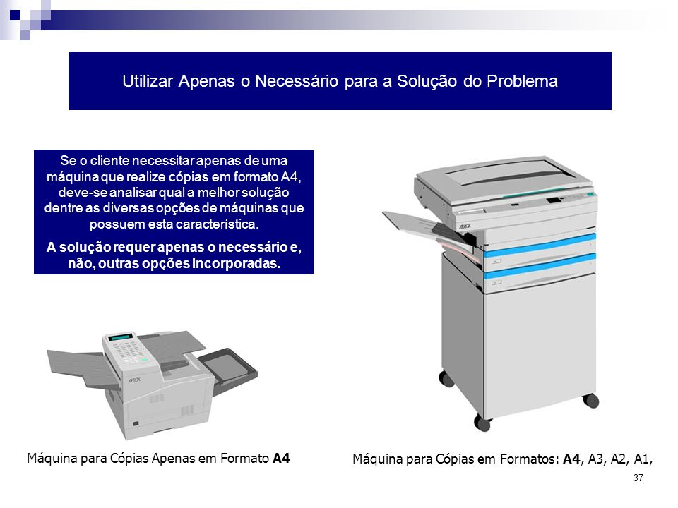 37 Utilizar Apenas o Necessário para a Solução do Problema Máquina para Cópias Apenas em Formato A4 Máquina para Cópias em Formatos: A4, A3, A2, A1, S
