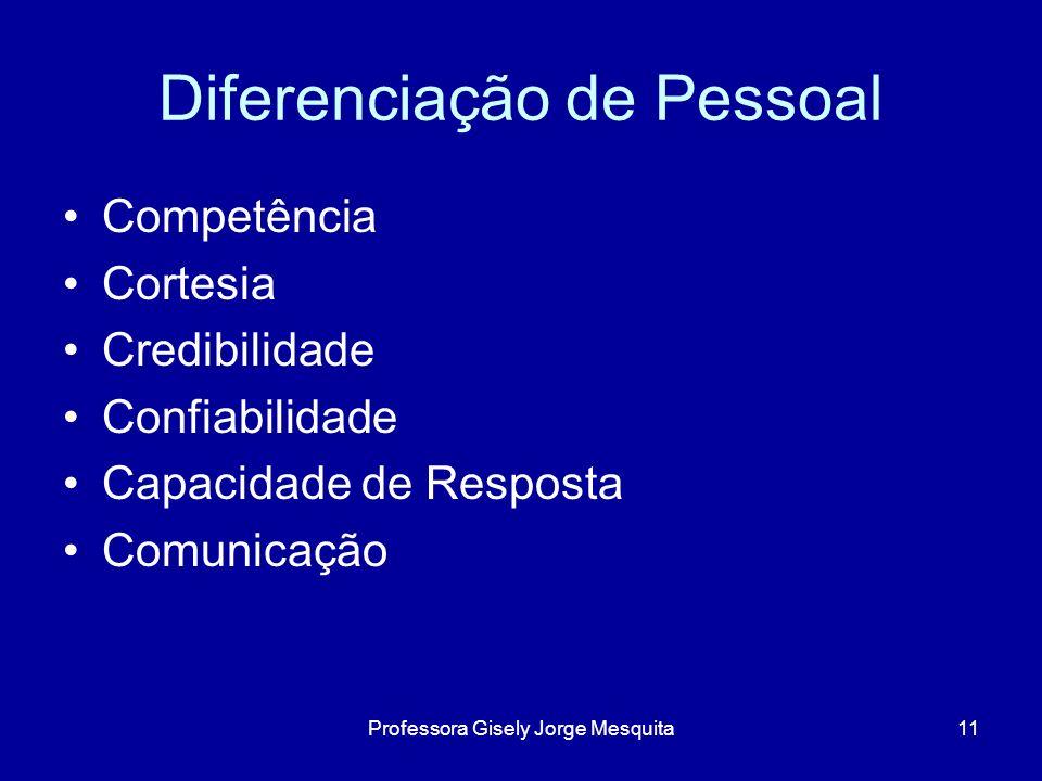 Diferenciação de Pessoal Competência Cortesia Credibilidade Confiabilidade Capacidade de Resposta Comunicação 11Professora Gisely Jorge Mesquita