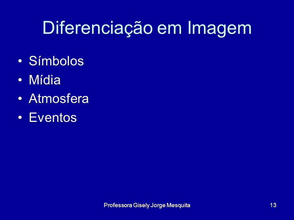 Diferenciação em Imagem Símbolos Mídia Atmosfera Eventos 13Professora Gisely Jorge Mesquita