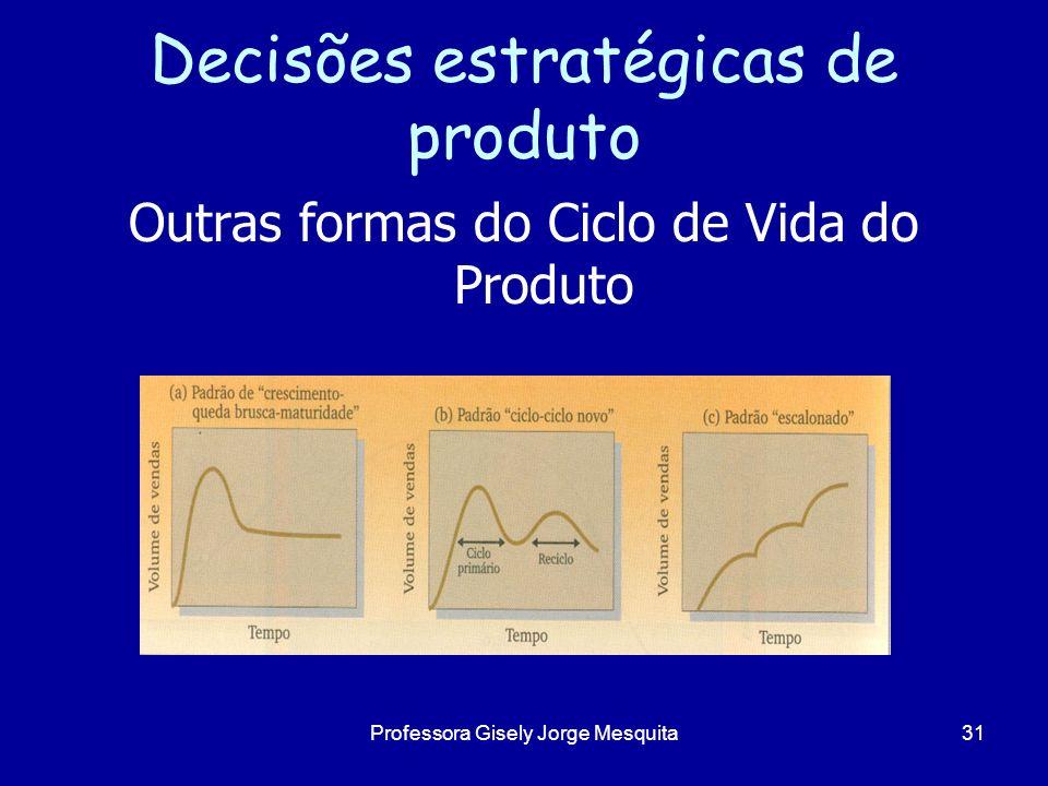 Decisões estratégicas de produto Outras formas do Ciclo de Vida do Produto 31Professora Gisely Jorge Mesquita