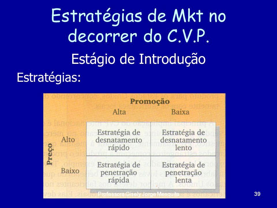 Estratégias de Mkt no decorrer do C.V.P. Estágio de Introdução Estratégias: 39Professora Gisely Jorge Mesquita