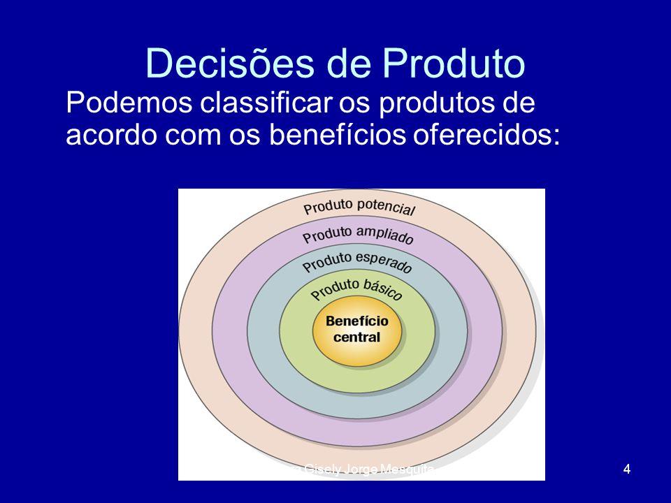 Decisões de Produto Podemos classificar os produtos de acordo com os benefícios oferecidos: 4Professora Gisely Jorge Mesquita