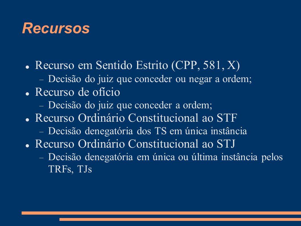 Recursos Recurso em Sentido Estrito (CPP, 581, X) Decisão do juiz que conceder ou negar a ordem; Recurso de ofício Decisão do juiz que conceder a orde