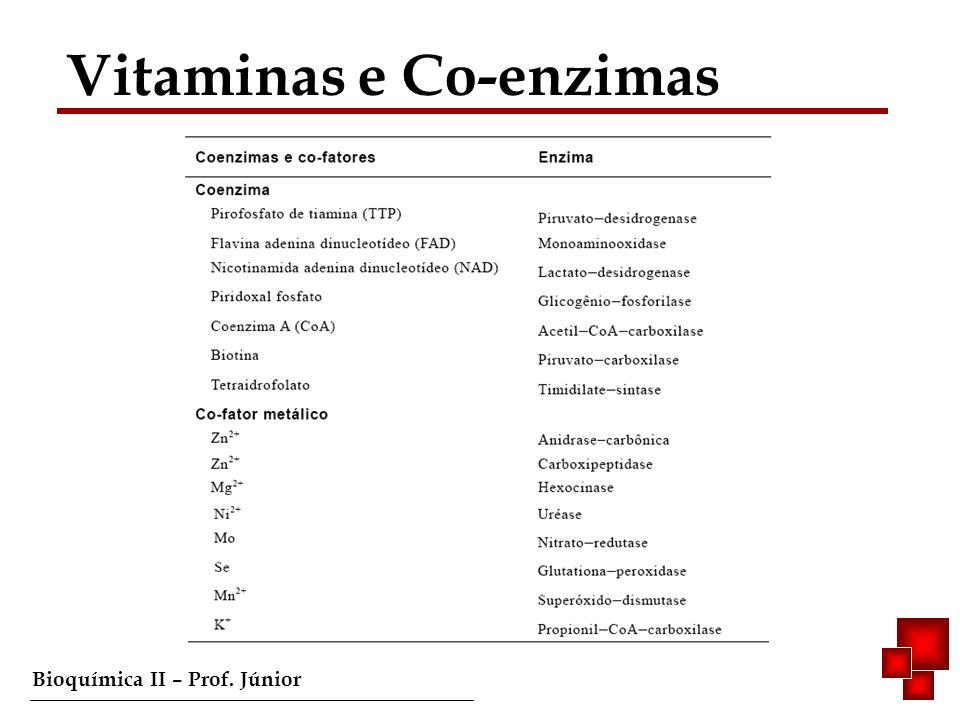 Bioquímica II – Prof. Júnior Vitaminas e Co-enzimas