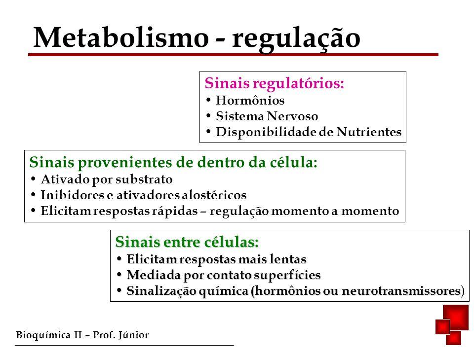 Bioquímica II – Prof. Júnior Metabolismo - regulação Sinais regulatórios: Hormônios Sistema Nervoso Disponibilidade de Nutrientes Sinais provenientes
