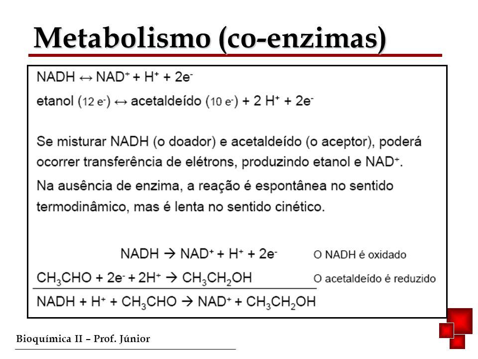 Bioquímica II – Prof.Júnior Glicólise/Histórico Glicólise/Histórico 1.