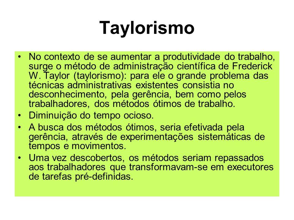 Taylorismo No contexto de se aumentar a produtividade do trabalho, surge o método de administração científica de Frederick W. Taylor (taylorismo): par