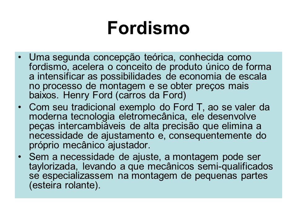Fordismo Uma segunda concepção teórica, conhecida como fordismo, acelera o conceito de produto único de forma a intensificar as possibilidades de econ