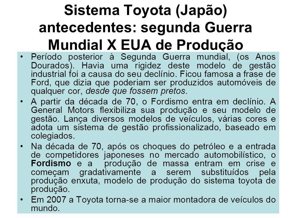 Sistema Toyota (Japão) antecedentes: segunda Guerra Mundial X EUA de Produção Período posterior à Segunda Guerra mundial, (os Anos Dourados). Havia um