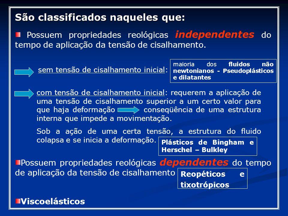 São classificados naqueles que: Possuem propriedades reológicas independentes do tempo de aplicação da tensão de cisalhamento. Possuem propriedades re