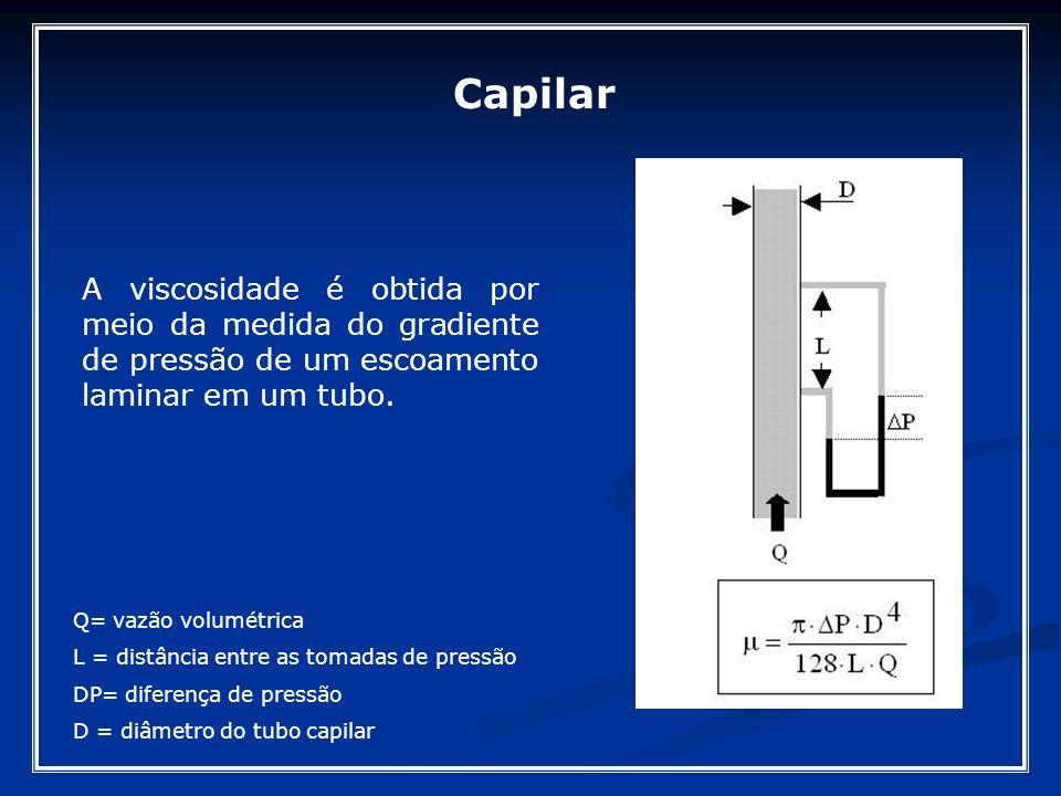 Q= vazão volumétrica L = distância entre as tomadas de pressão DP= diferença de pressão D = diâmetro do tubo capilar Capilar A viscosidade é obtida po