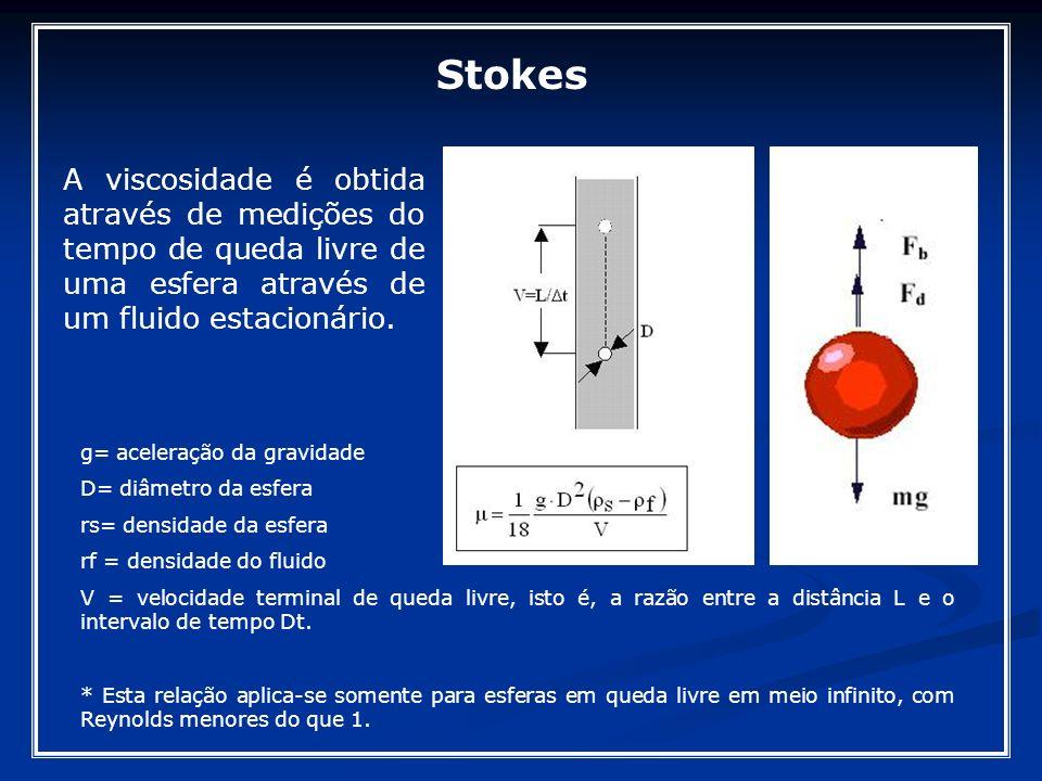 g= aceleração da gravidade D= diâmetro da esfera rs= densidade da esfera rf = densidade do fluido V = velocidade terminal de queda livre, isto é, a ra