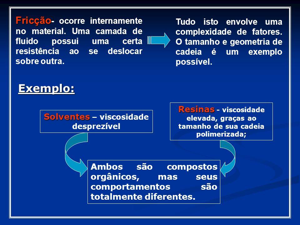 Exemplo: Solventes Solventes – viscosidade desprezível Resinas Resinas - viscosidade elevada, graças ao tamanho de sua cadeia polimerizada; Ambos são