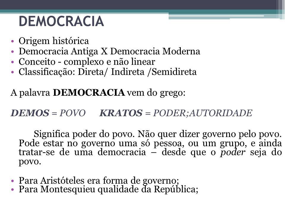 DEMOCRACIA Origem histórica Democracia Antiga X Democracia Moderna Conceito - complexo e não linear Classificação: Direta/ Indireta /Semidireta A pala