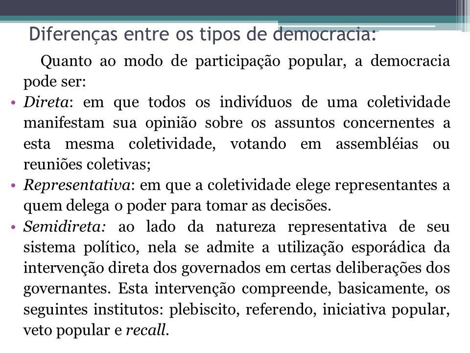 Diferenças entre os tipos de democracia: Quanto ao modo de participação popular, a democracia pode ser: Direta: em que todos os indivíduos de uma cole