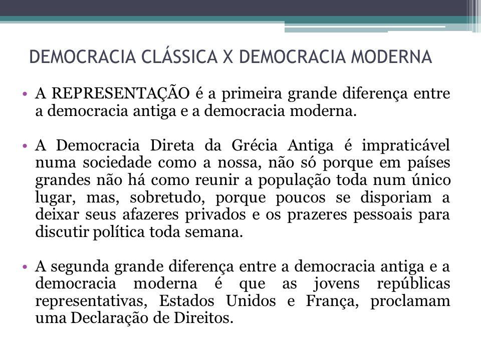 DEMOCRACIA CLÁSSICA X DEMOCRACIA MODERNA A REPRESENTAÇÃO é a primeira grande diferença entre a democracia antiga e a democracia moderna. A Democracia