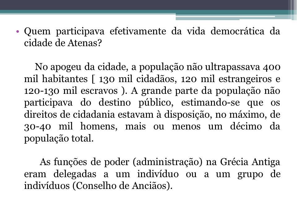 Quem participava efetivamente da vida democrática da cidade de Atenas? No apogeu da cidade, a população não ultrapassava 400 mil habitantes [ 130 mil