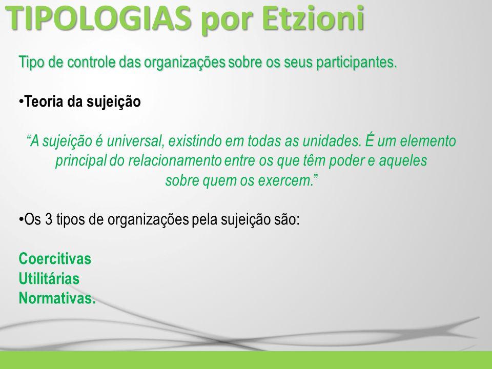 TIPOLOGIAS por Etzioni Tipo de controle das organizações sobre os seus participantes. Teoria da sujeição A sujeição é universal, existindo em todas as