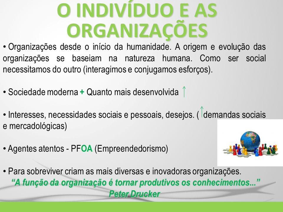O INDIVÍDUO E AS ORGANIZAÇÕES Organizações desde o início da humanidade. A origem e evolução das organizações se baseiam na natureza humana. Como ser