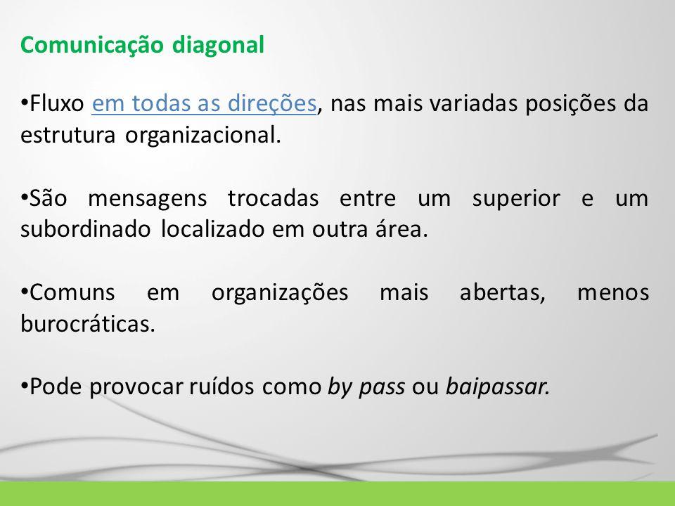 Comunicação diagonal Fluxo em todas as direções, nas mais variadas posições da estrutura organizacional. São mensagens trocadas entre um superior e um