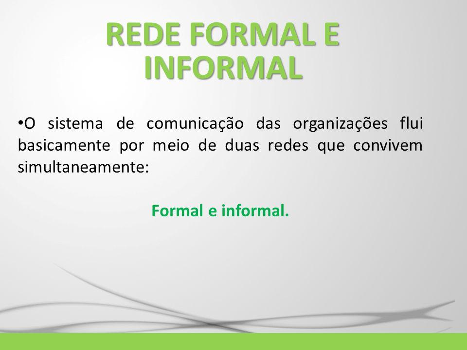 REDE FORMAL E INFORMAL O sistema de comunicação das organizações flui basicamente por meio de duas redes que convivem simultaneamente: Formal e inform