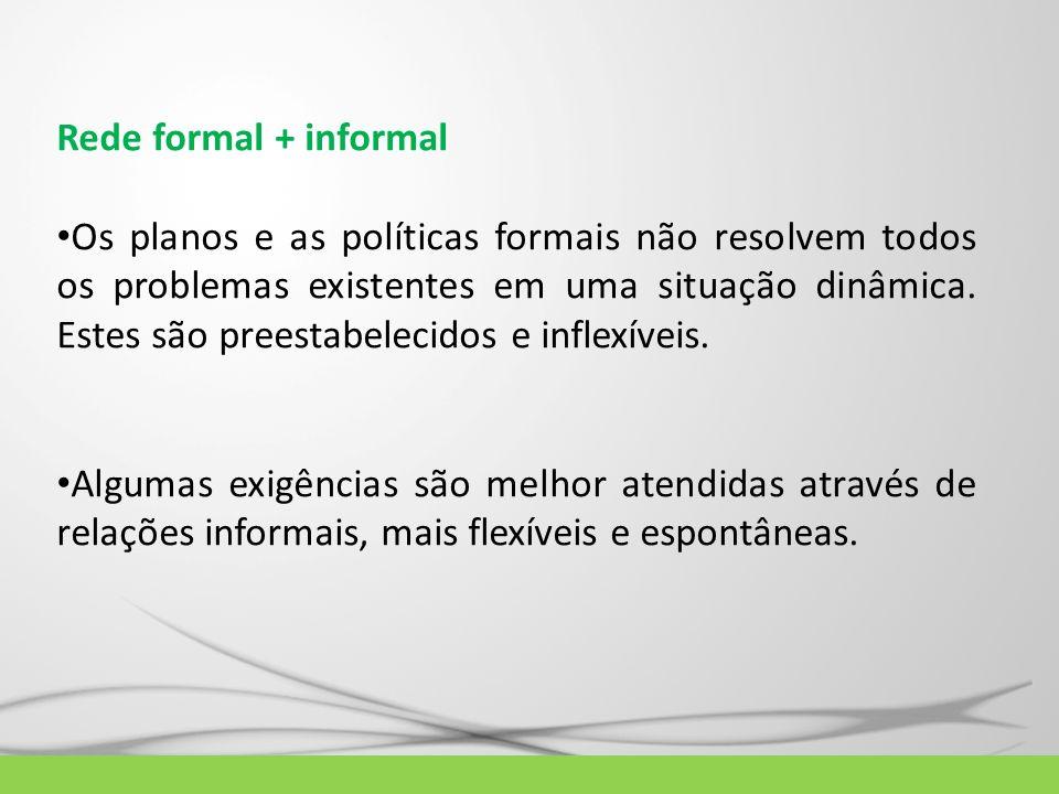 Rede formal + informal Os planos e as políticas formais não resolvem todos os problemas existentes em uma situação dinâmica. Estes são preestabelecido
