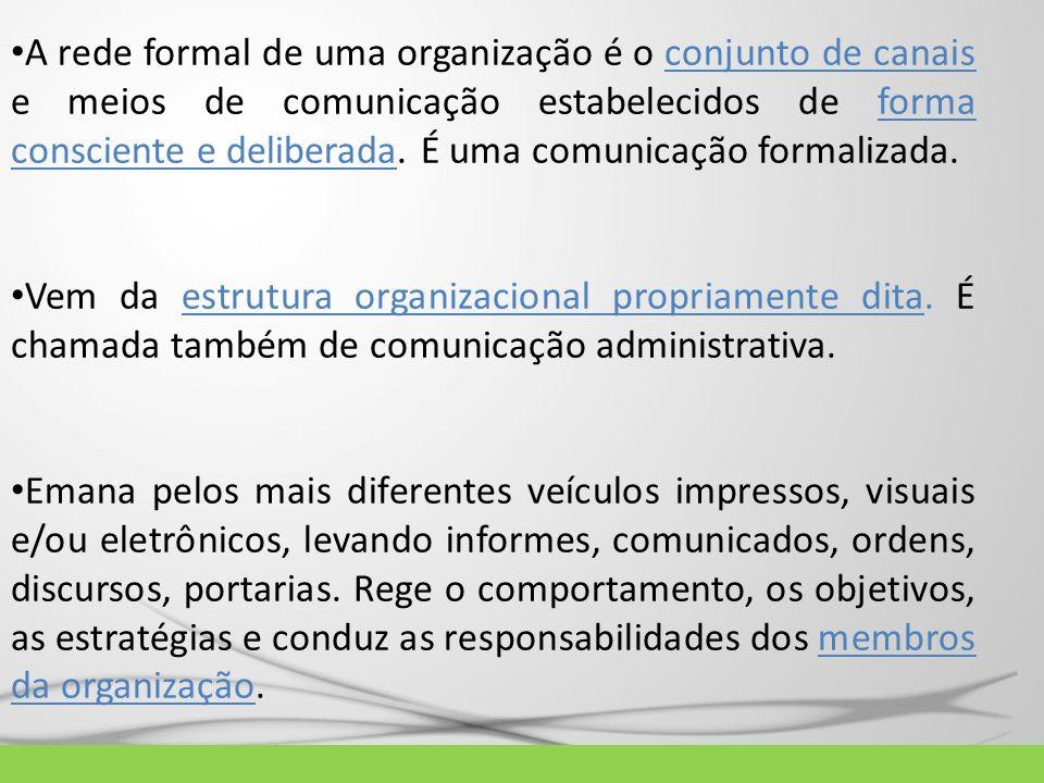 A rede formal de uma organização é o conjunto de canais e meios de comunicação estabelecidos de forma consciente e deliberada. É uma comunicação forma