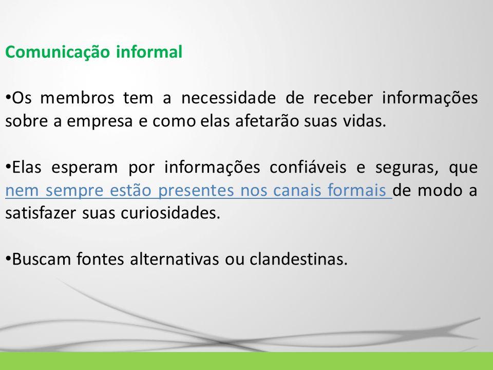Comunicação informal Os membros tem a necessidade de receber informações sobre a empresa e como elas afetarão suas vidas. Elas esperam por informações
