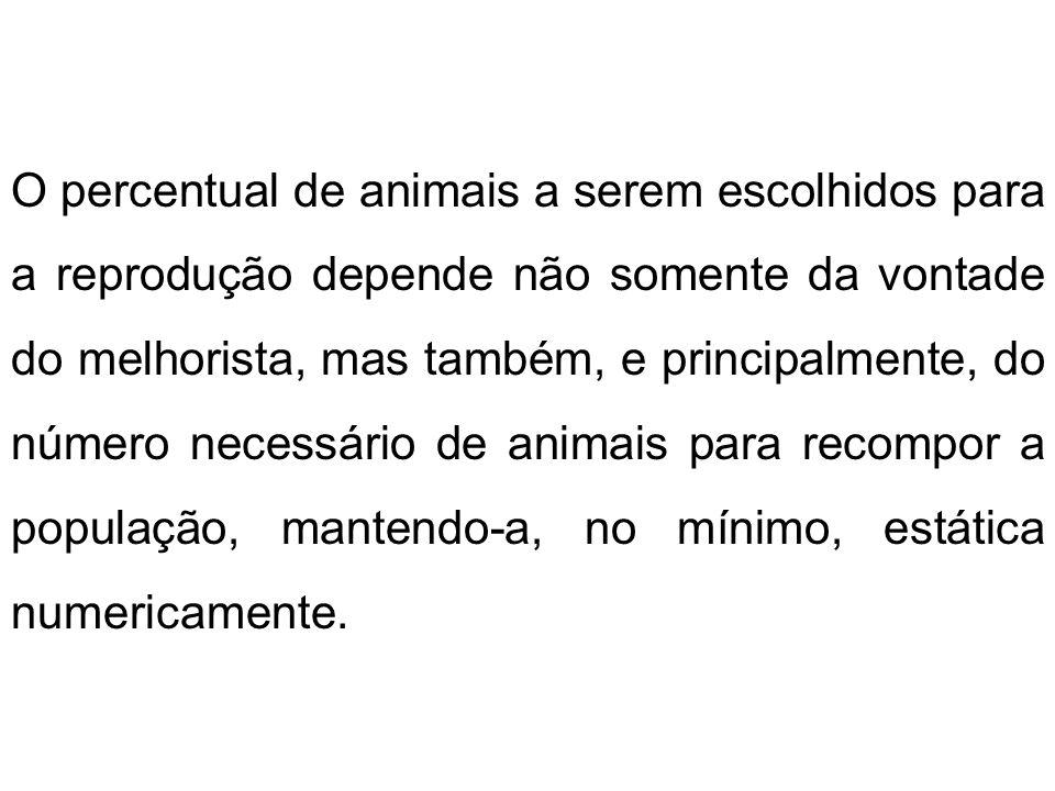 O percentual de animais a serem escolhidos para a reprodução depende não somente da vontade do melhorista, mas também, e principalmente, do número nec