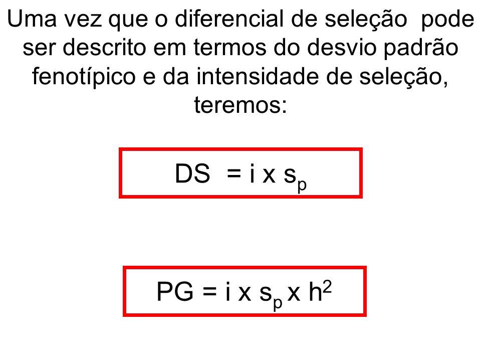 Uma vez que o diferencial de seleção pode ser descrito em termos do desvio padrão fenotípico e da intensidade de seleção, teremos: DS = i x s p PG = i