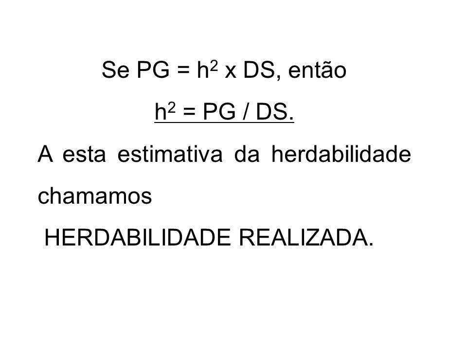 Se PG = h 2 x DS, então h 2 = PG / DS. A esta estimativa da herdabilidade chamamos HERDABILIDADE REALIZADA.