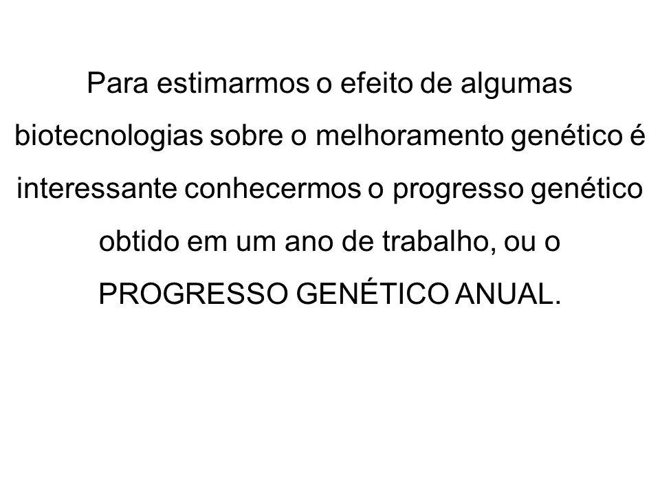 Para estimarmos o efeito de algumas biotecnologias sobre o melhoramento genético é interessante conhecermos o progresso genético obtido em um ano de t