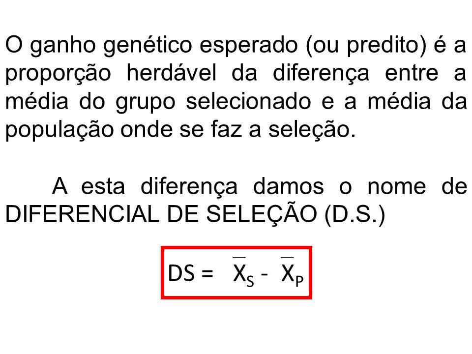 O ganho genético esperado (ou predito) é a proporção herdável da diferença entre a média do grupo selecionado e a média da população onde se faz a sel