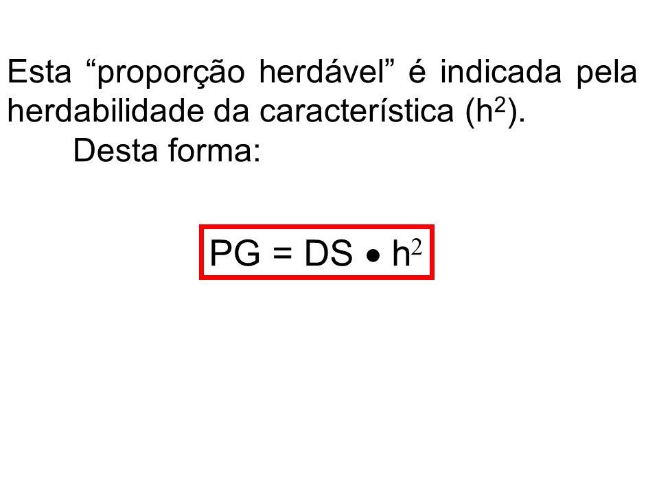 Esta proporção herdável é indicada pela herdabilidade da característica (h 2 ). Desta forma: PG = DS h 2
