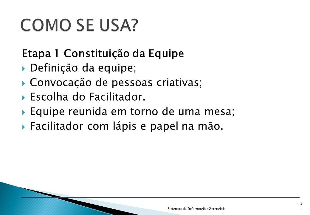 Etapa 1 Constituição da Equipe Definição da equipe; Convocação de pessoas criativas; Escolha do Facilitador.