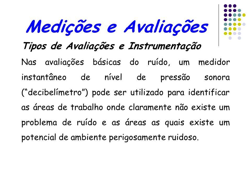 Medições e Avaliações O conjunto de medições deve ser representativo das condições reais de exposição do grupo, com os períodos adequadamente escolhid