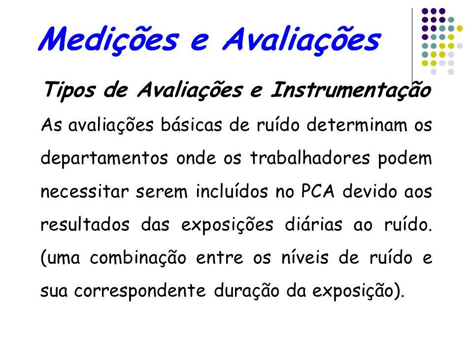 Tipos de Avaliações e Instrumentação Nas avaliações básicas do ruído, um medidor instantâneo de nível de pressão sonora (decibelímetro) pode ser utili