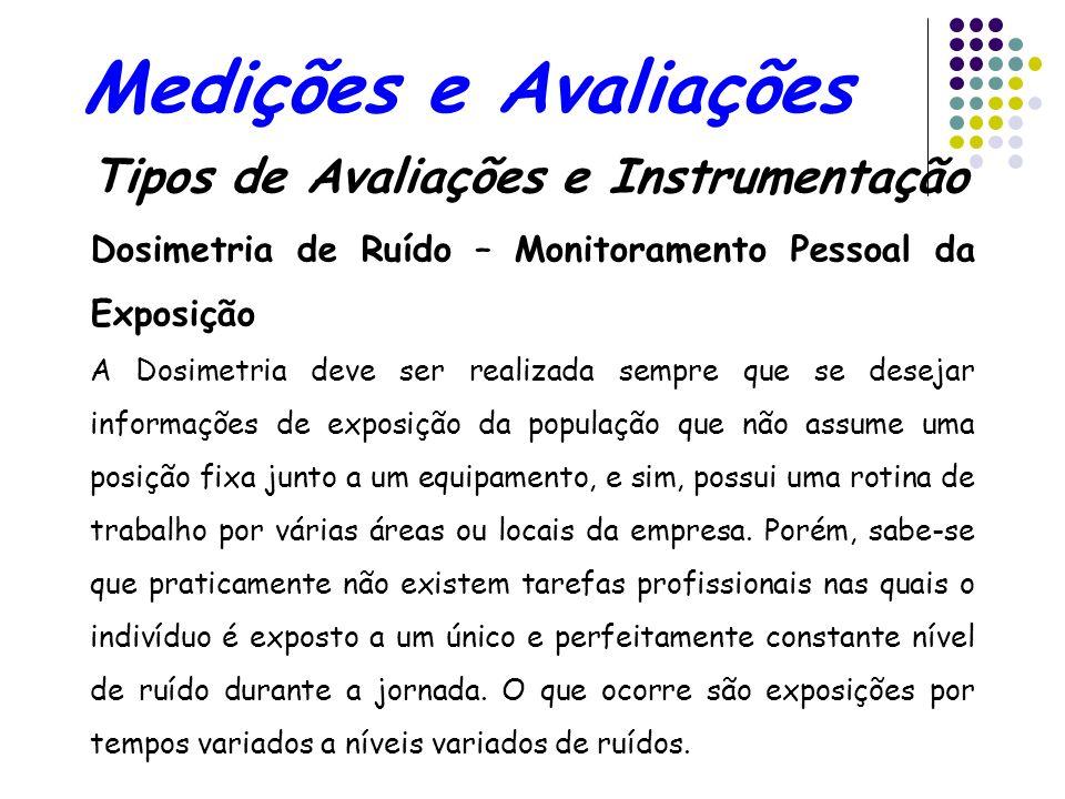 Tipos de Avaliações e Instrumentação Nas avaliações detalhadas do ruído, um medidor instantâneo de nível de pressão sonora (decibelímetro) e um cronôm