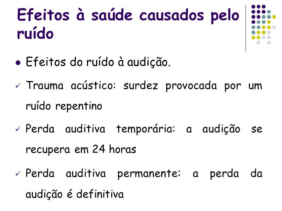 Efeitos à saúde causados pelo ruído Efeitos do ruído à audição.